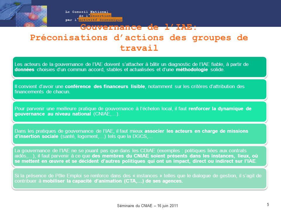 Gouvernance de lIAE: Préconisations dactions des groupes de travail Les acteurs de la gouvernance de lIAE doivent sattacher à bâtir un diagnostic de l