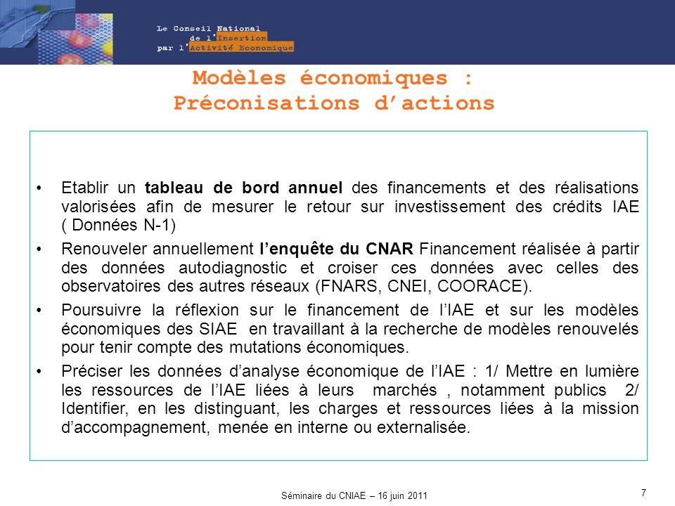 « Préconisations dactions des groupes de travail du CNIAE en vue de la réunion du 4 juillet 2011 » 3 – Groupe de travail « Parcours »