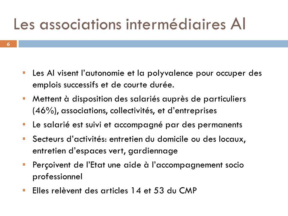 6 Les associations intermédiaires AI Les AI visent lautonomie et la polyvalence pour occuper des emplois successifs et de courte durée.