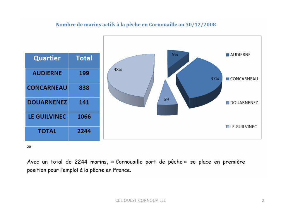 3 La moyenne dâge du marin cornouaillais est de 43,7 ans.
