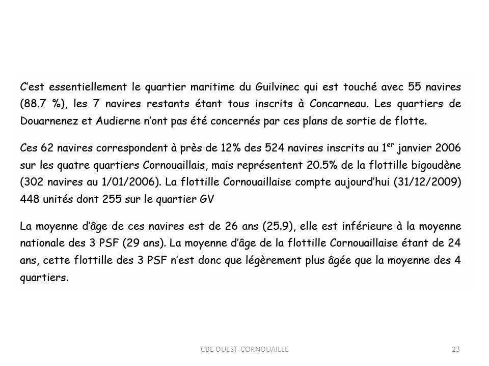 CBE OUEST-CORNOUAILLE23