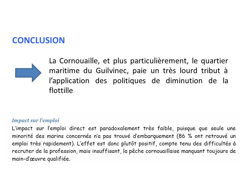 CONCLUSION La Cornouaille, et plus particulièrement, le quartier maritime du Guilvinec, paie un très lourd tribut à lapplication des politiques de dim