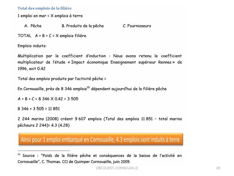 CBE OUEST-CORNOUAILLE29