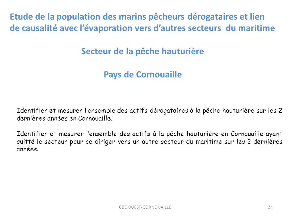 CBE OUEST-CORNOUAILLE34 Etude de la population des marins pêcheurs dérogataires et lien de causalité avec lévaporation vers dautres secteurs du mariti