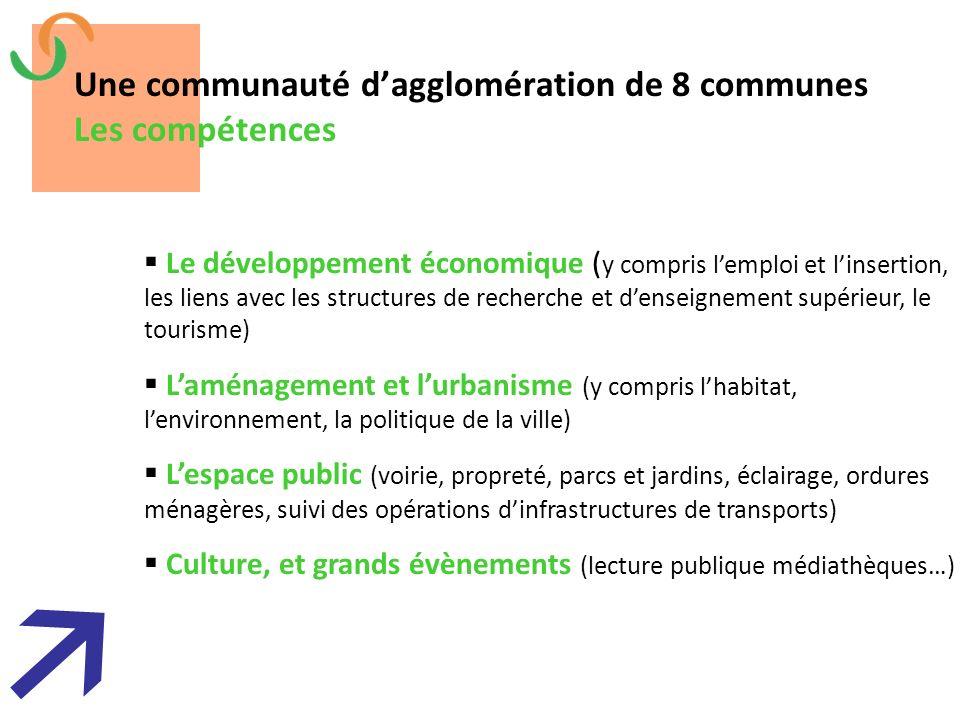 Une communauté dagglomération de 8 communes Les compétences Le développement économique ( y compris lemploi et linsertion, les liens avec les structur