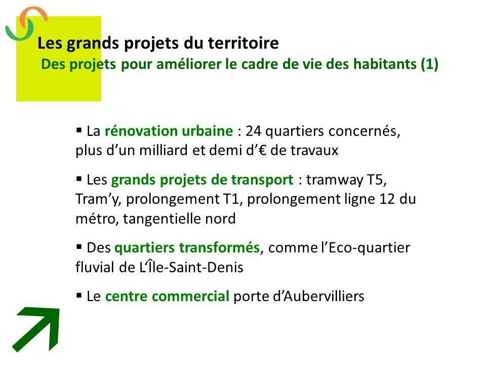 Les grands projets du territoire Des projets pour améliorer le cadre de vie des habitants (1) La rénovation urbaine : 24 quartiers concernés, plus dun