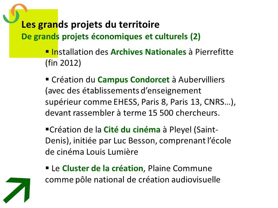 Les grands projets du territoire De grands projets économiques et culturels (2) Installation des Archives Nationales à Pierrefitte (fin 2012) Création