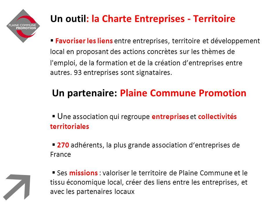 Un outil: la Charte Entreprises - Territoire Favoriser les liens entre entreprises, territoire et développement local en proposant des actions concrèt