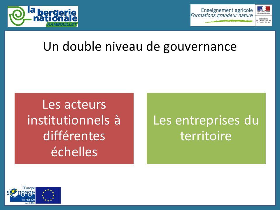Un double niveau de gouvernance Les acteurs institutionnels à différentes échelles Les entreprises du territoire