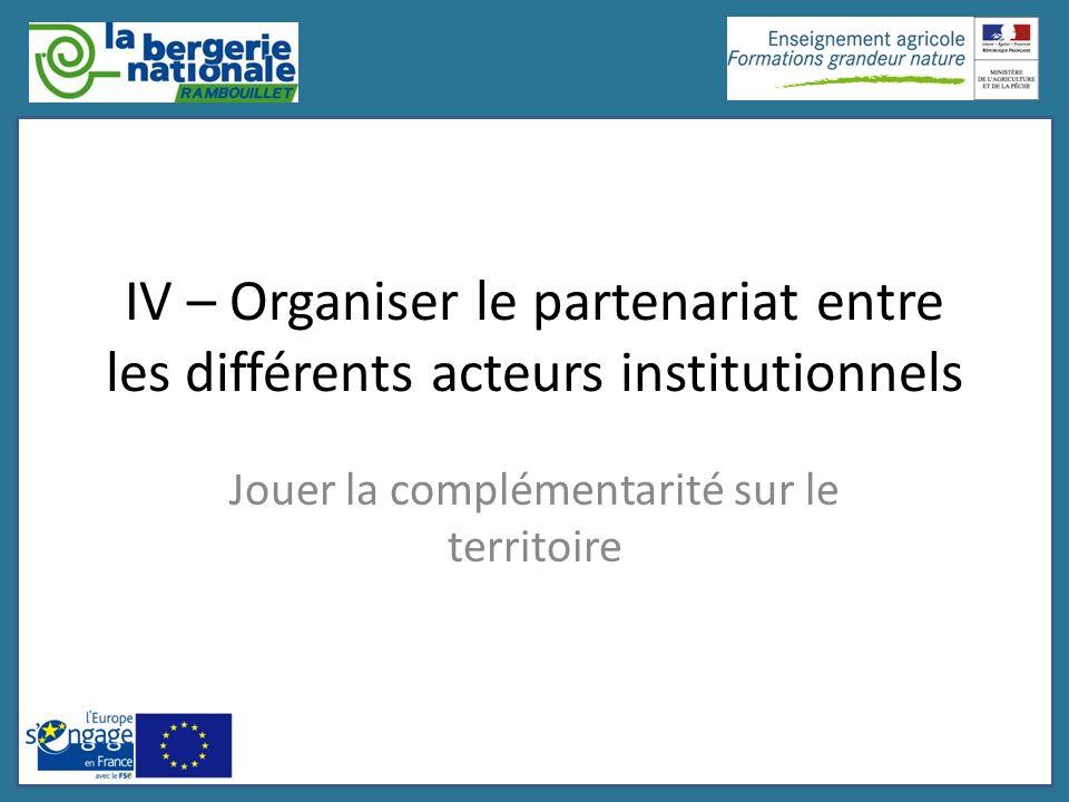 IV – Organiser le partenariat entre les différents acteurs institutionnels Jouer la complémentarité sur le territoire