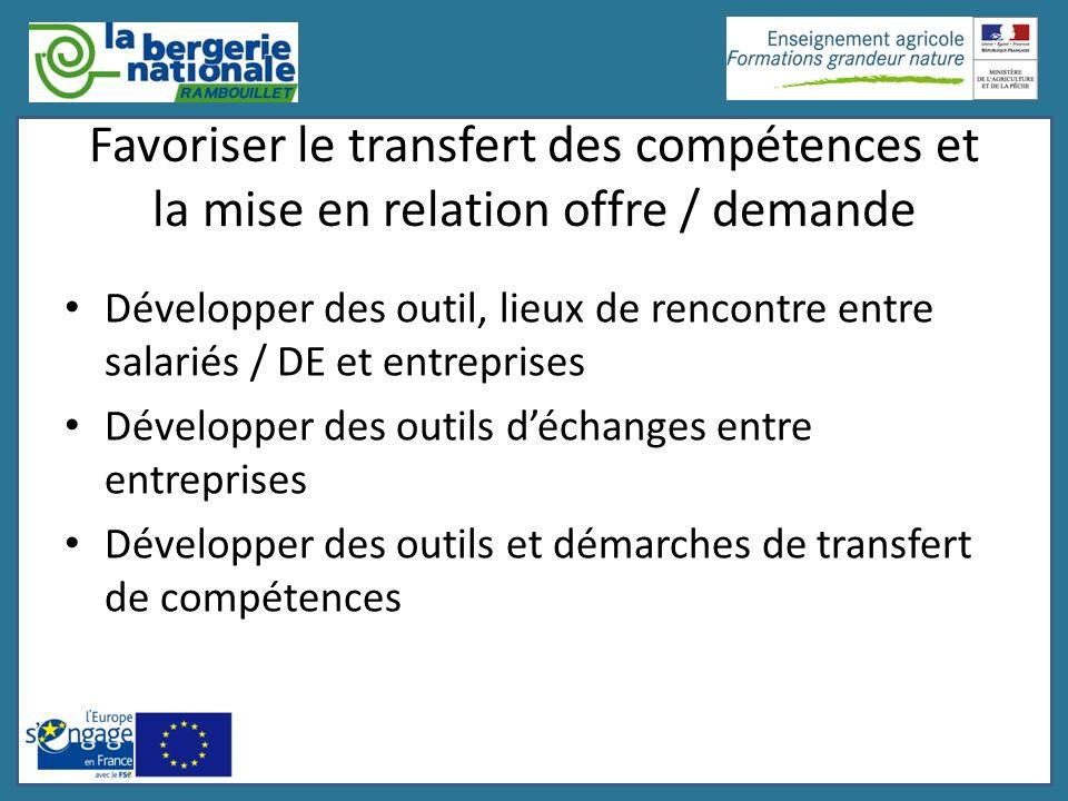 Favoriser le transfert des compétences et la mise en relation offre / demande Développer des outil, lieux de rencontre entre salariés / DE et entrepri