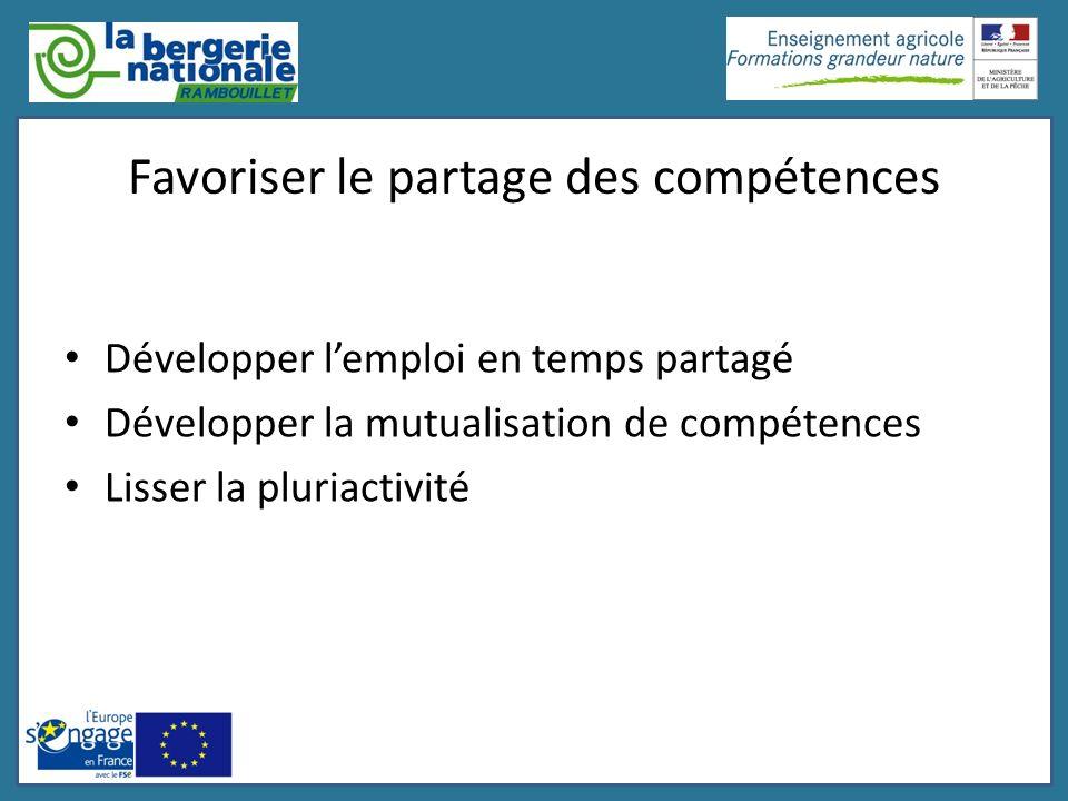 Favoriser le partage des compétences Développer lemploi en temps partagé Développer la mutualisation de compétences Lisser la pluriactivité