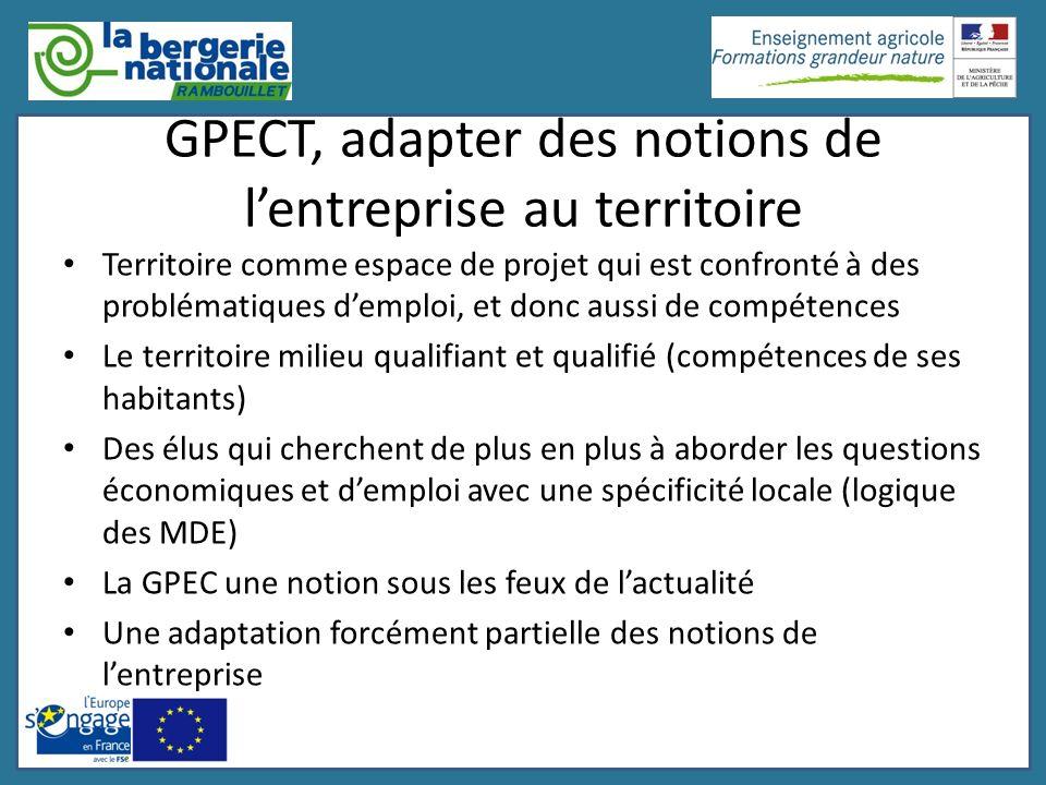 GPECT, adapter des notions de lentreprise au territoire Territoire comme espace de projet qui est confronté à des problématiques demploi, et donc auss