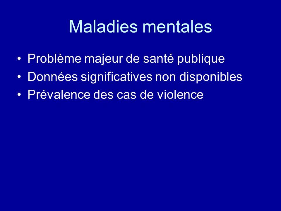 Maladies mentales Problème majeur de santé publique Données significatives non disponibles Prévalence des cas de violence