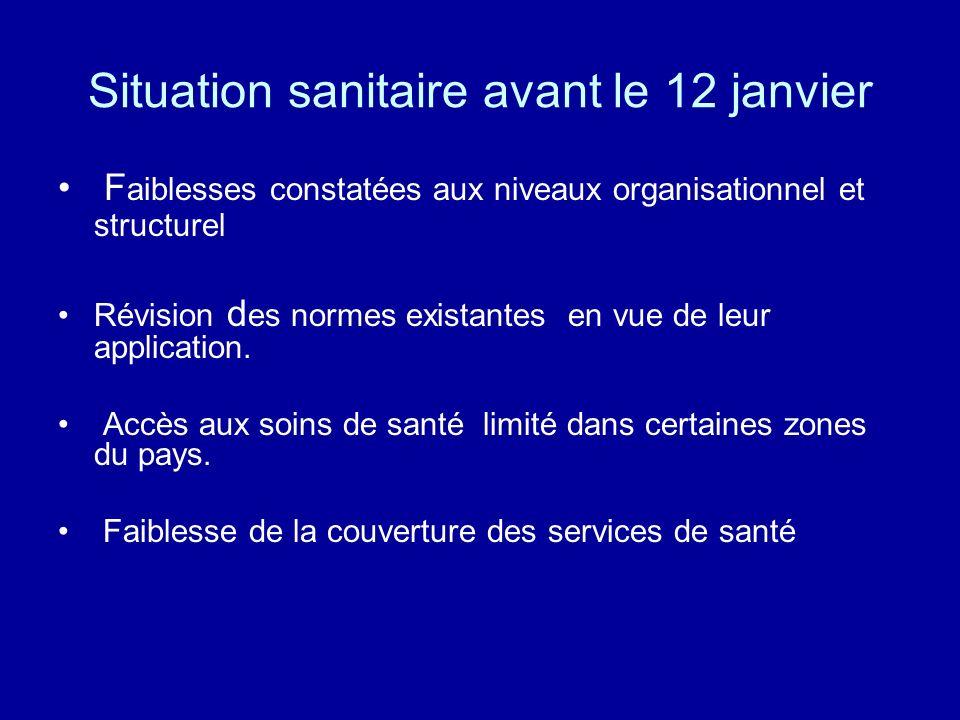 Situation sanitaire avant le 12 janvier F aiblesses constatées aux niveaux organisationnel et structurel Révision d es normes existantes en vue de leu