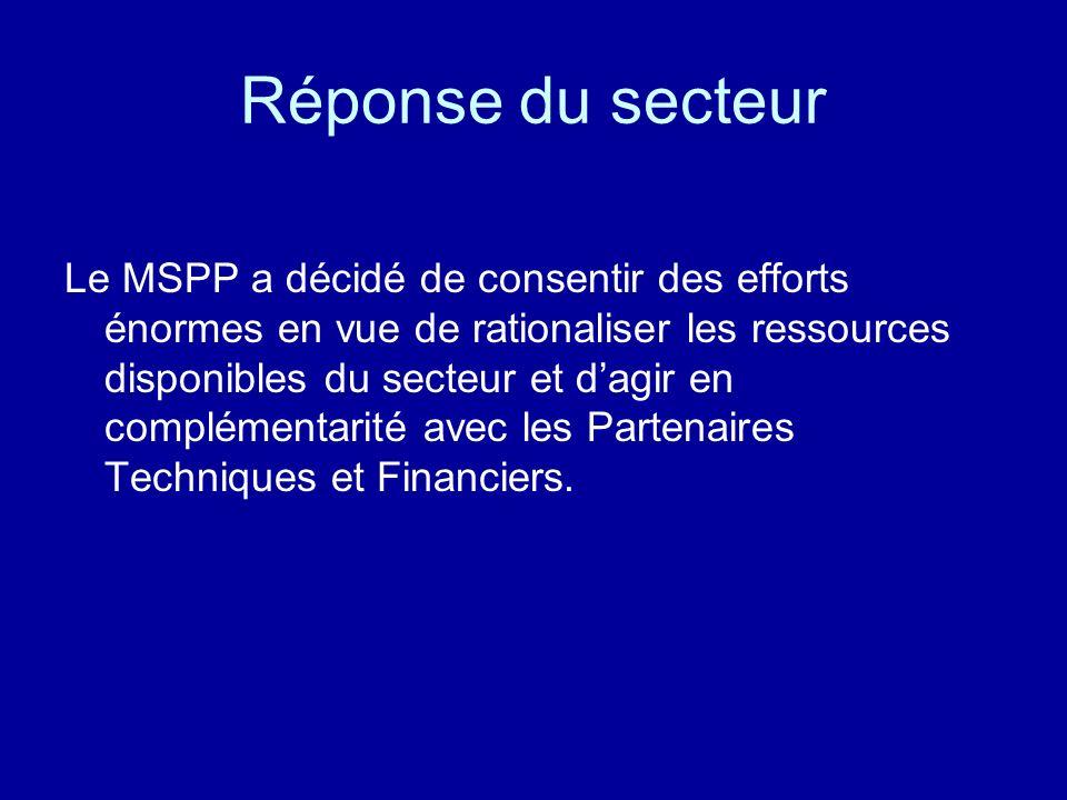 Réponse du secteur Le MSPP a décidé de consentir des efforts énormes en vue de rationaliser les ressources disponibles du secteur et dagir en compléme