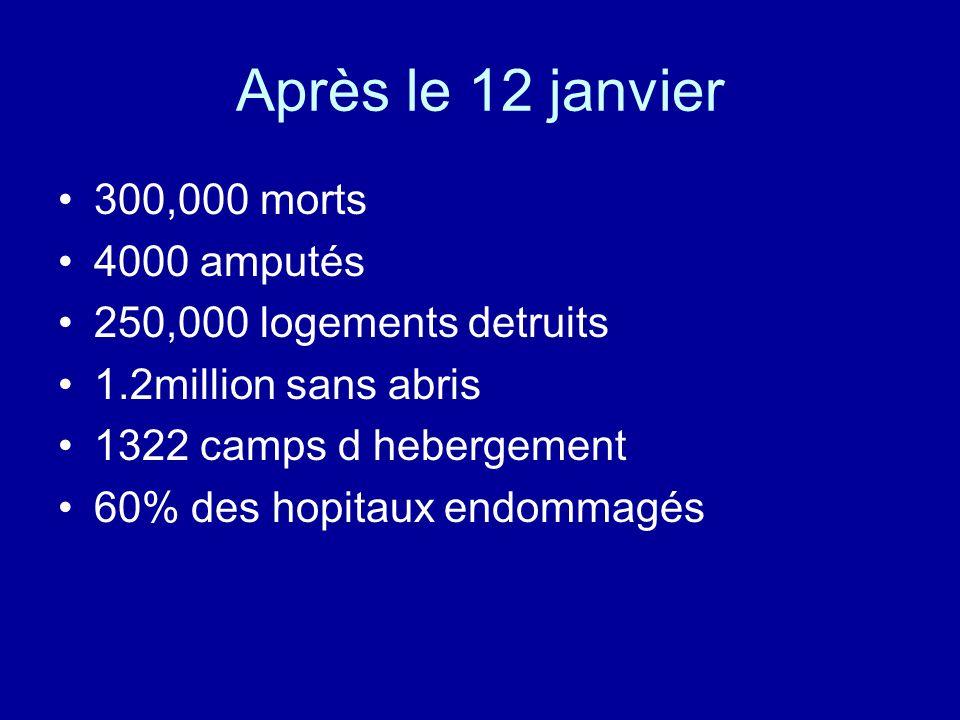 Après le 12 janvier 300,000 morts 4000 amputés 250,000 logements detruits 1.2million sans abris 1322 camps d hebergement 60% des hopitaux endommagés