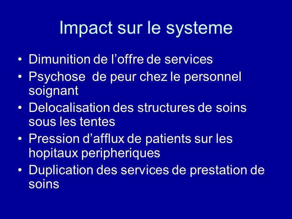 Impact sur le systeme Dimunition de loffre de services Psychose de peur chez le personnel soignant Delocalisation des structures de soins sous les ten