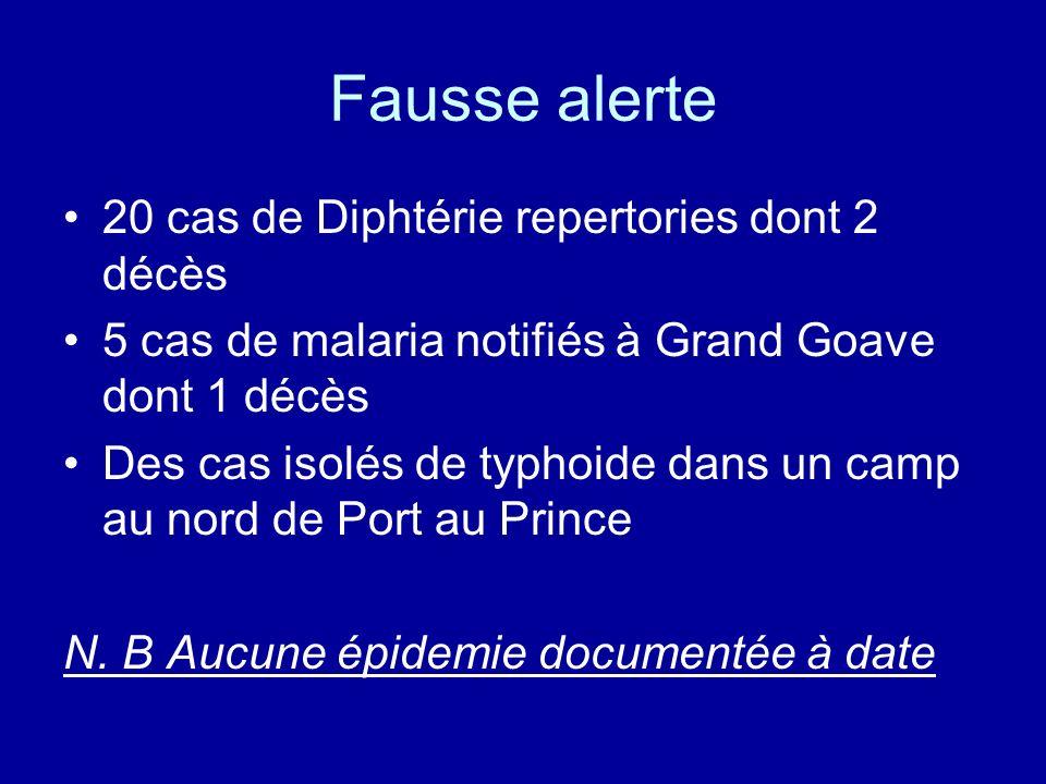 Fausse alerte 20 cas de Diphtérie repertories dont 2 décès 5 cas de malaria notifiés à Grand Goave dont 1 décès Des cas isolés de typhoide dans un cam