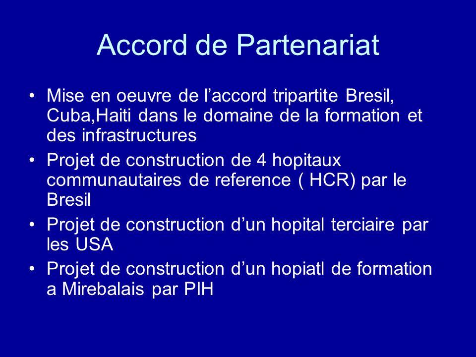 Accord de Partenariat Mise en oeuvre de laccord tripartite Bresil, Cuba,Haiti dans le domaine de la formation et des infrastructures Projet de constru