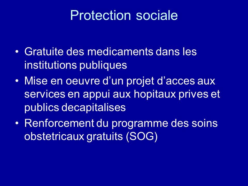 Protection sociale Gratuite des medicaments dans les institutions publiques Mise en oeuvre dun projet dacces aux services en appui aux hopitaux prives
