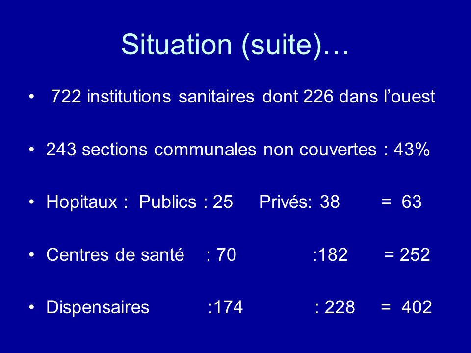 Situation (suite)… 722 institutions sanitaires dont 226 dans louest 243 sections communales non couvertes : 43% Hopitaux : Publics : 25 Privés: 38 = 6