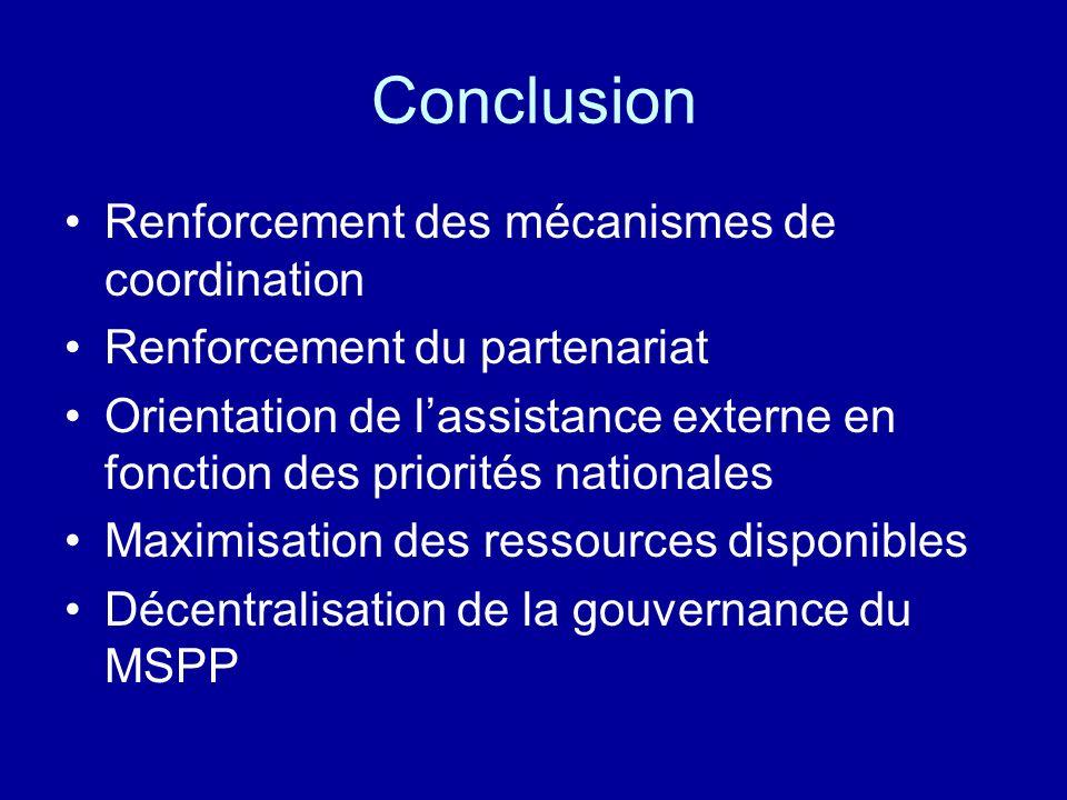 Conclusion Renforcement des mécanismes de coordination Renforcement du partenariat Orientation de lassistance externe en fonction des priorités nation