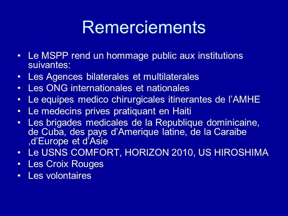 Remerciements Le MSPP rend un hommage public aux institutions suivantes: Les Agences bilaterales et multilaterales Les ONG internationales et national