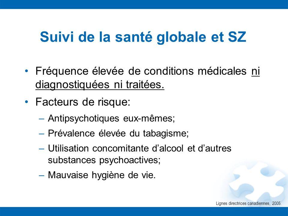 Suivi de la santé globale et SZ Fréquence élevée de conditions médicales ni diagnostiquées ni traitées. Facteurs de risque: –Antipsychotiques eux-même