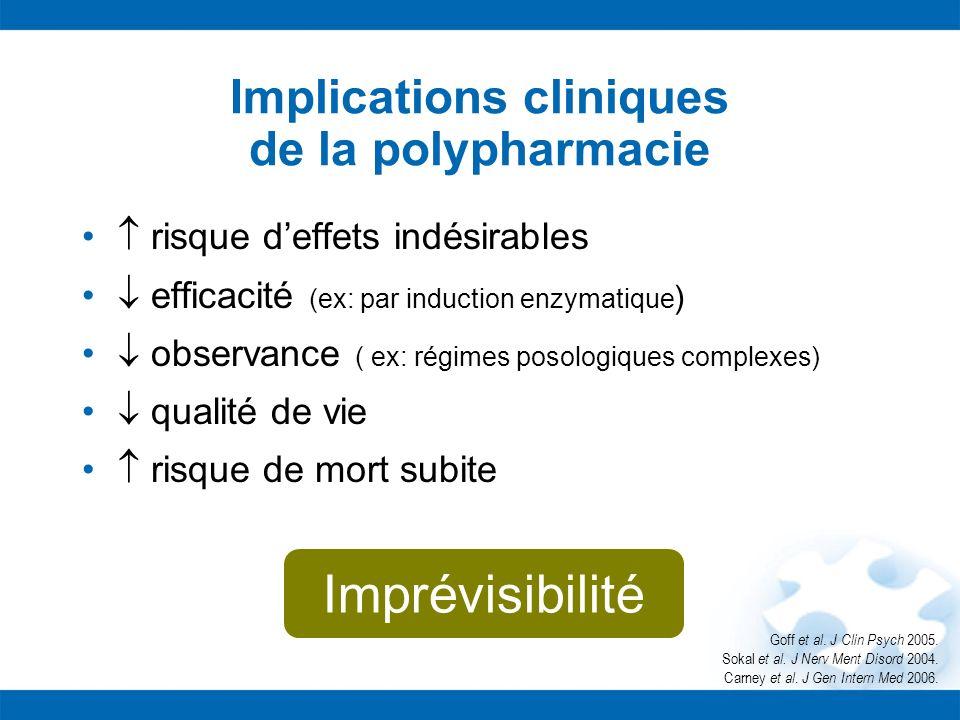 Implications cliniques de la polypharmacie risque deffets indésirables efficacité (ex: par induction enzymatique ) observance ( ex: régimes posologiqu