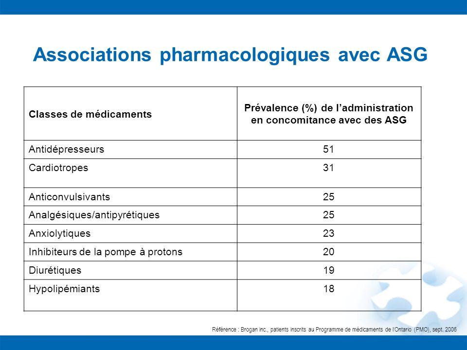 Associations pharmacologiques avec ASG Classes de médicaments Prévalence (%) de ladministration en concomitance avec des ASG Antidépresseurs51 Cardiot