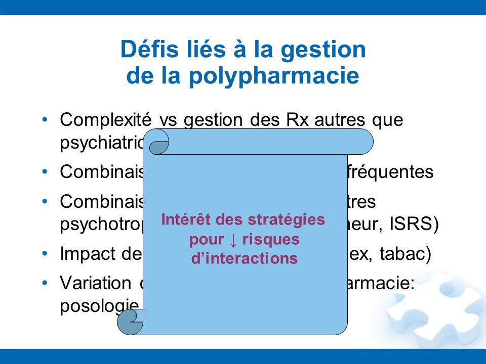 Défis liés à la gestion de la polypharmacie Complexité vs gestion des Rx autres que psychiatriques Combinaisons dantipsychotiques fréquentes Combinais