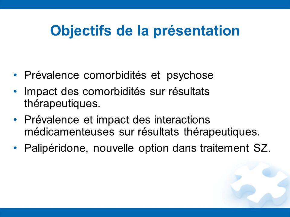Objectifs de la présentation Prévalence comorbidités et psychose Impact des comorbidités sur résultats thérapeutiques. Prévalence et impact des intera