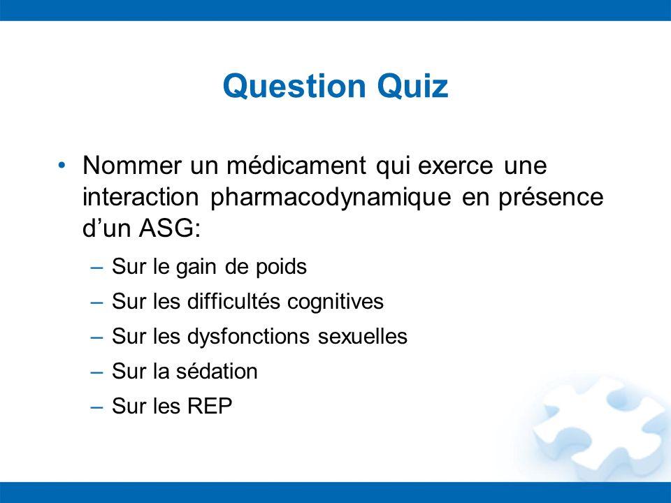 Question Quiz Nommer un médicament qui exerce une interaction pharmacodynamique en présence dun ASG: –Sur le gain de poids –Sur les difficultés cognit