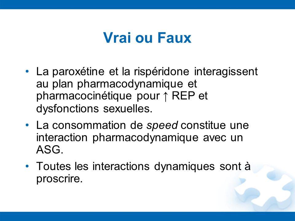 Vrai ou Faux La paroxétine et la rispéridone interagissent au plan pharmacodynamique et pharmacocinétique pour REP et dysfonctions sexuelles. La conso