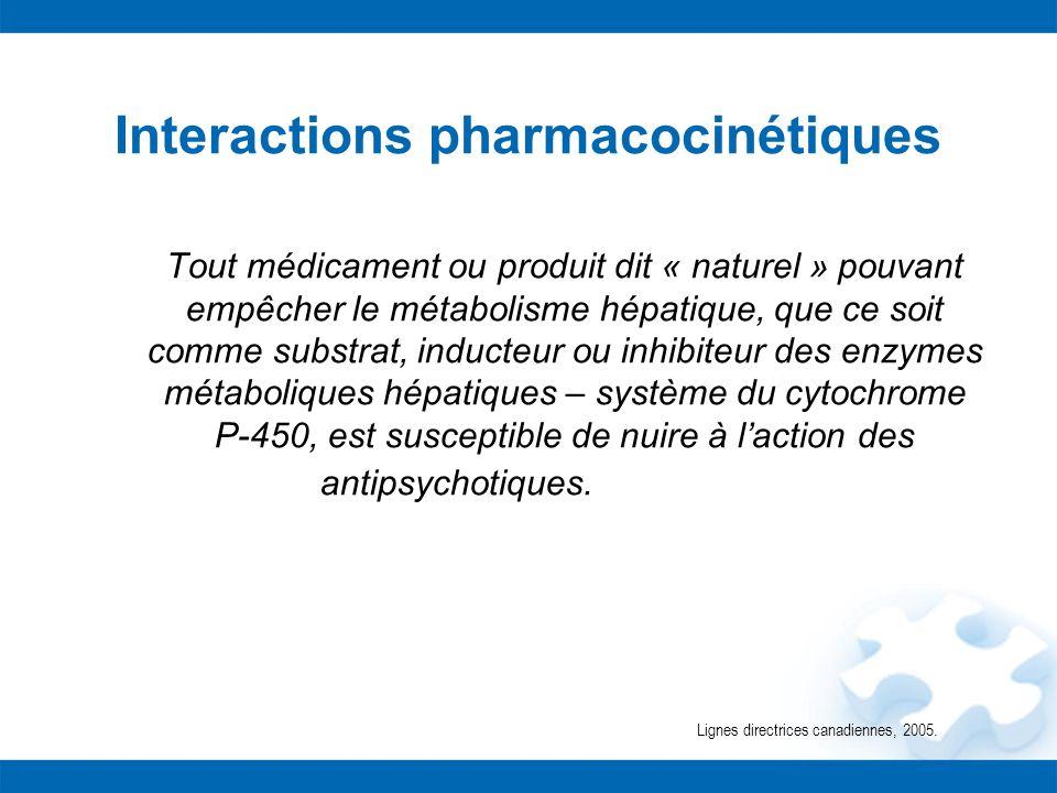Interactions pharmacocinétiques Tout médicament ou produit dit « naturel » pouvant empêcher le métabolisme hépatique, que ce soit comme substrat, indu