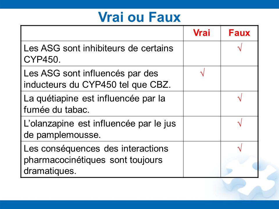 Vrai ou Faux VraiFaux Les ASG sont inhibiteurs de certains CYP450. Les ASG sont influencés par des inducteurs du CYP450 tel que CBZ. La quétiapine est