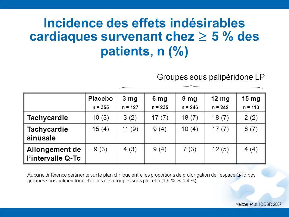 Incidence des effets indésirables cardiaques survenant chez 5 % des patients, n (%) Placebo n = 355 3 mg n = 127 6 mg n = 235 9 mg n = 246 12 mg n = 2
