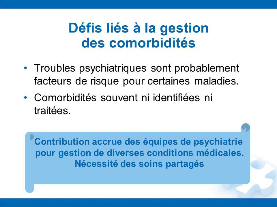 Défis liés à la gestion des comorbidités Troubles psychiatriques sont probablement facteurs de risque pour certaines maladies. Comorbidités souvent ni