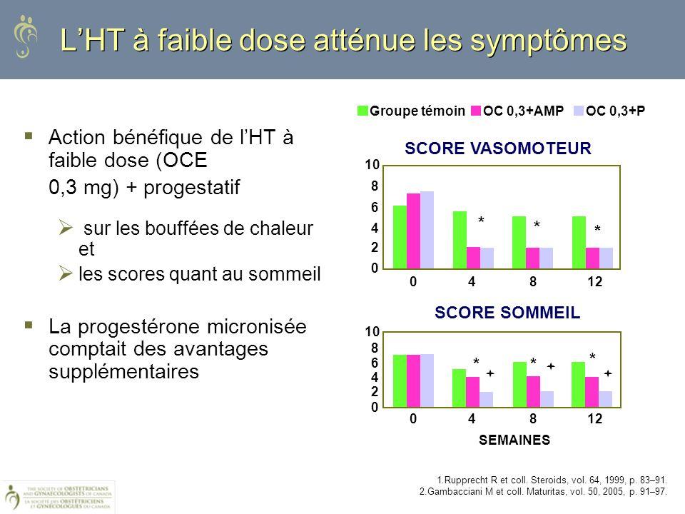 LHT à faible dose atténue les symptômes Action bénéfique de lHT à faible dose (OCE 0,3 mg) + progestatif sur les bouffées de chaleur et les scores qua