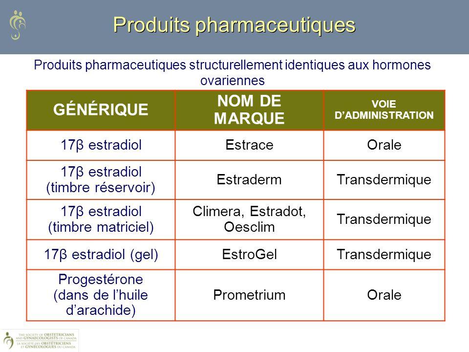 Produits pharmaceutiques GÉNÉRIQUE NOM DE MARQUE VOIE DADMINISTRATION 17β estradiolEstraceOrale 17β estradiol (timbre réservoir) EstradermTransdermiqu