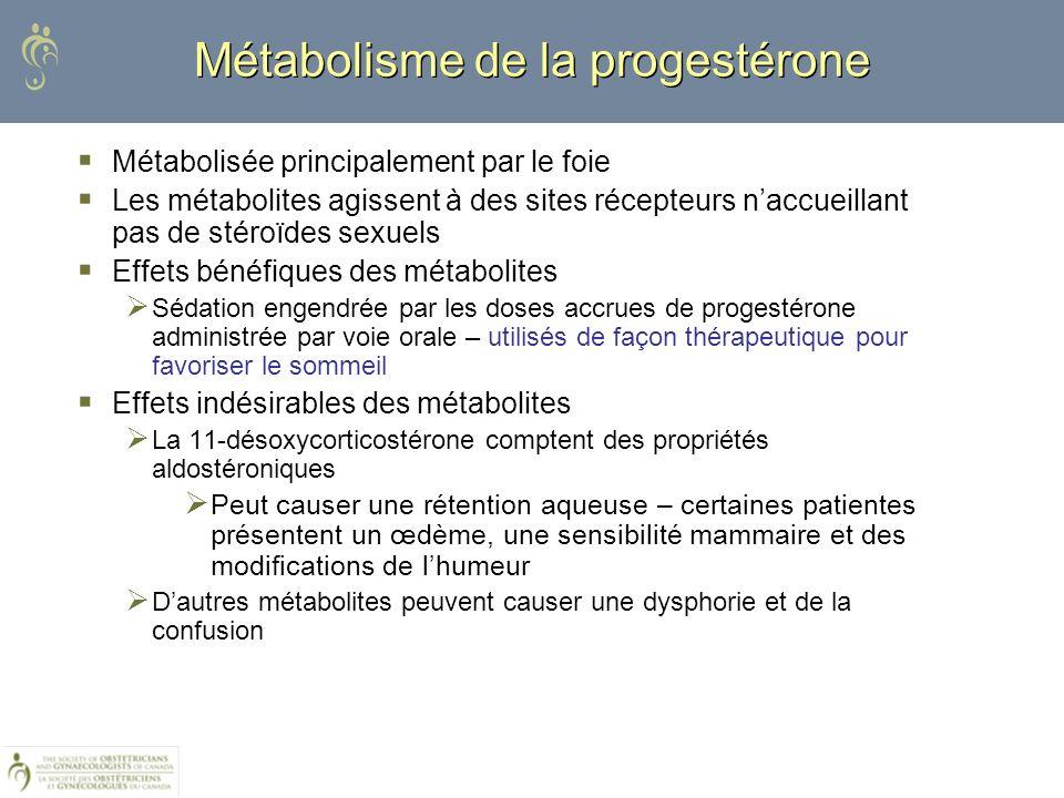 Métabolisme de la progestérone Métabolisée principalement par le foie Les métabolites agissent à des sites récepteurs naccueillant pas de stéroïdes se