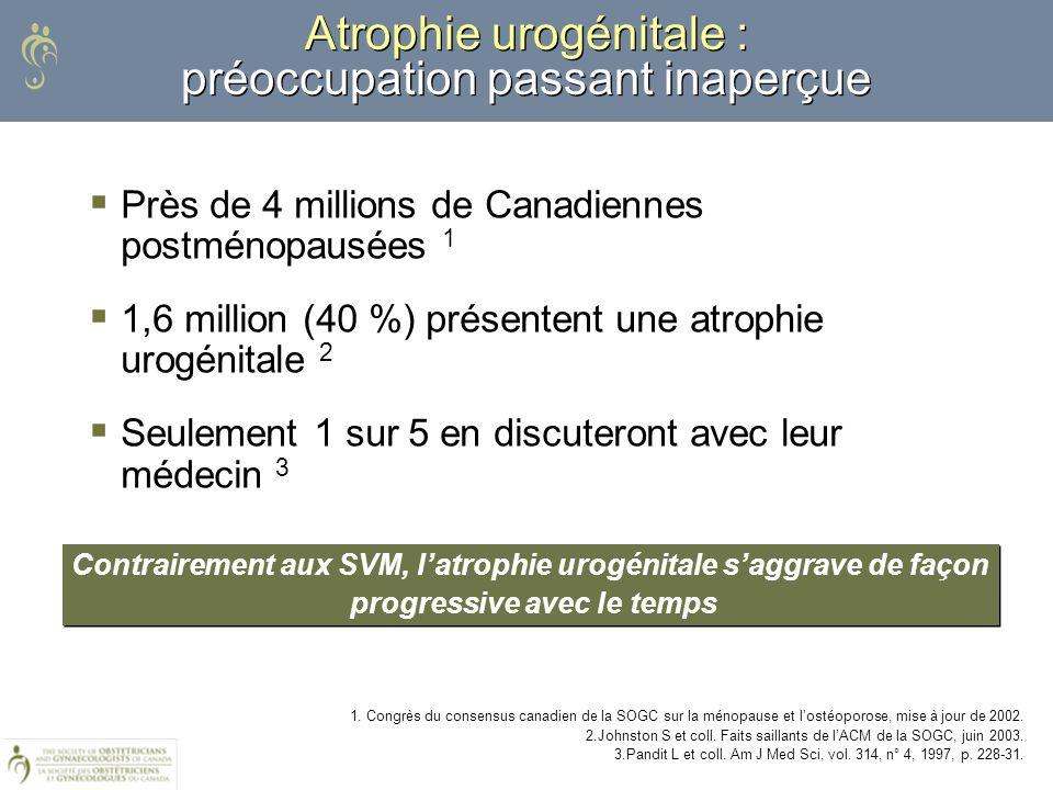 Près de 4 millions de Canadiennes postménopausées 1 1,6 million (40 %) présentent une atrophie urogénitale 2 Seulement 1 sur 5 en discuteront avec leu