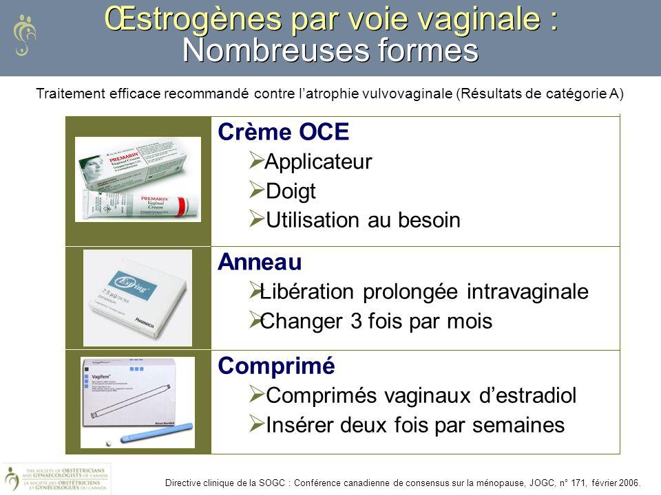 Comprimé Comprimés vaginaux destradiol Insérer deux fois par semaines Anneau Libération prolongée intravaginale Changer 3 fois par mois Crème OCE Appl