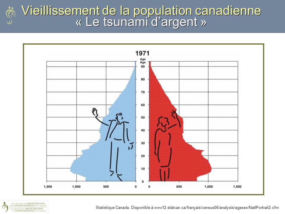 Vieillissement de la population canadienne « Le tsunami dargent » Statistique Canada. Disponible à www12.statcan.ca/français/census06/analysis/agesex/