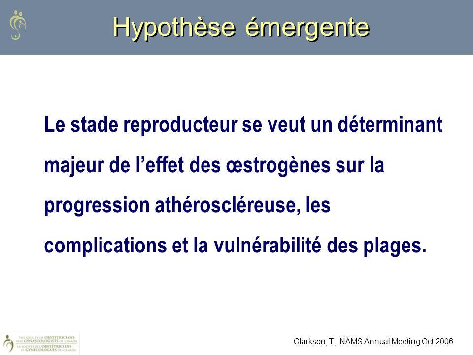 Hypothèse émergente Le stade reproducteur se veut un déterminant majeur de leffet des œstrogènes sur la progression athéroscléreuse, les complications