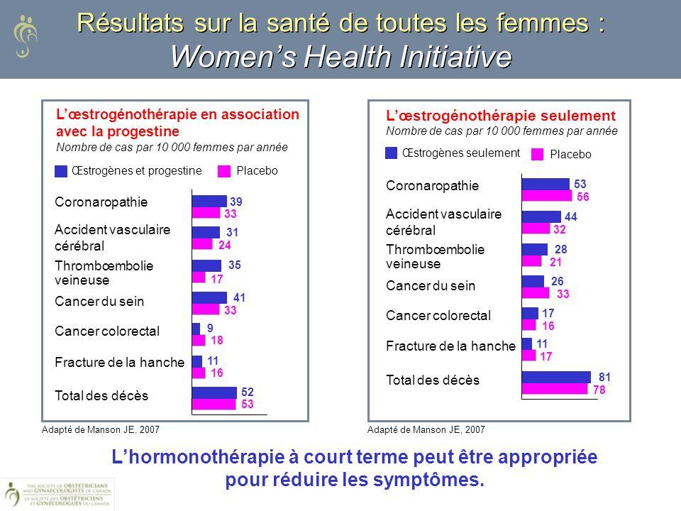 Résultats sur la santé de toutes les femmes : Womens Health Initiative Lhormonothérapie à court terme peut être appropriée pour réduire les symptômes.