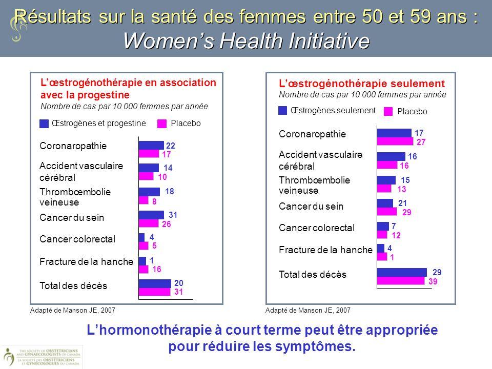 Résultats sur la santé des femmes entre 50 et 59 ans : Womens Health Initiative Lhormonothérapie à court terme peut être appropriée pour réduire les s