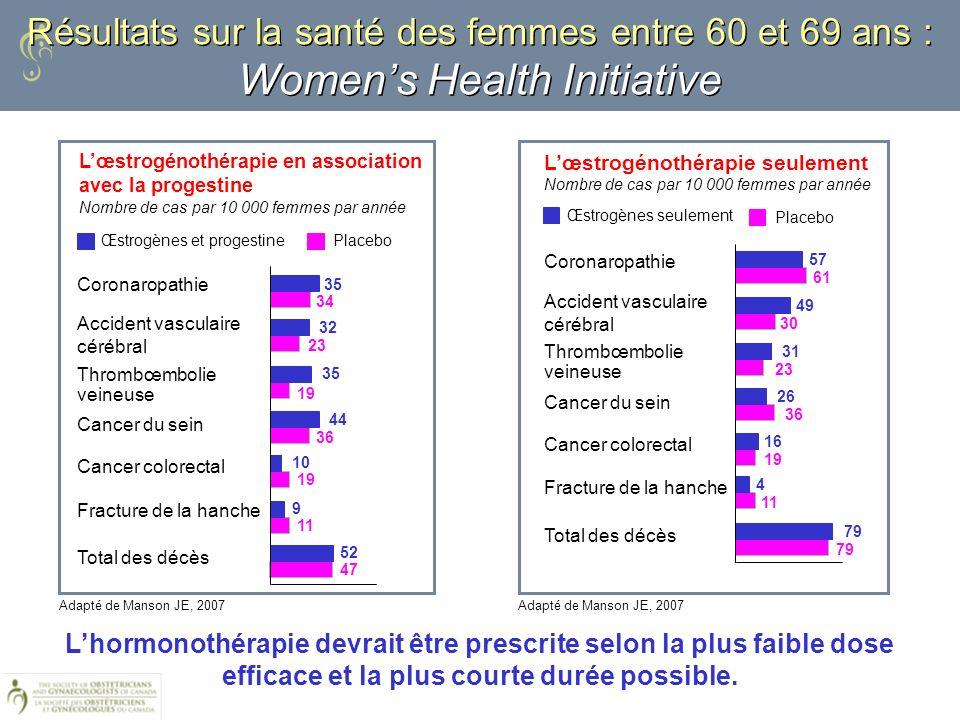 Résultats sur la santé des femmes entre 60 et 69 ans : Womens Health Initiative Lhormonothérapie devrait être prescrite selon la plus faible dose effi