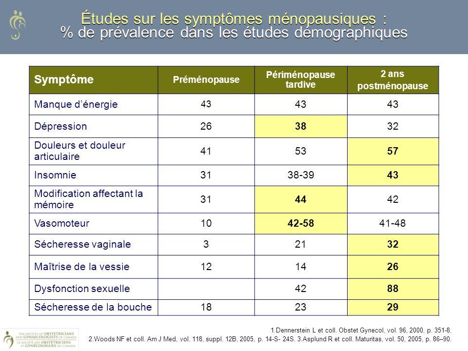 Études sur les symptômes ménopausiques : % de prévalence dans les études démographiques Symptôme Préménopause Périménopause tardive 2 ans postménopaus